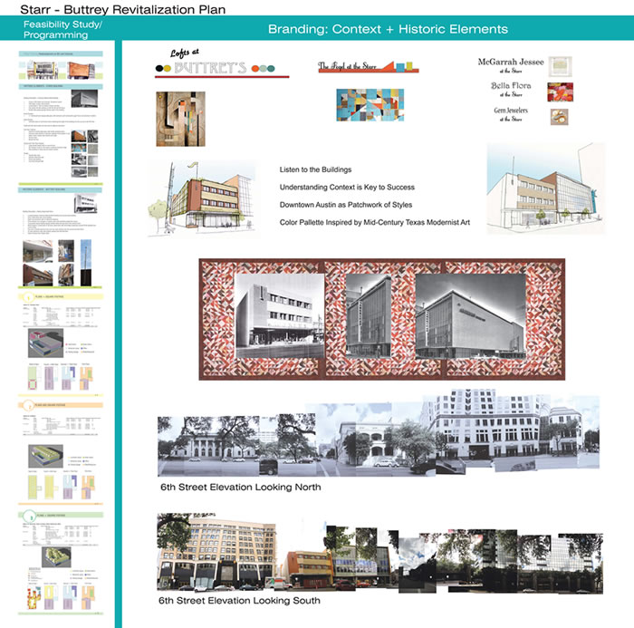 Architectural thesis report format