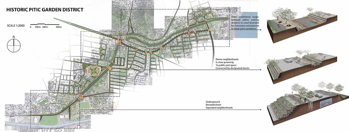 The General Plan for a Protypical Green Corridor in the Central District of Hermosillo