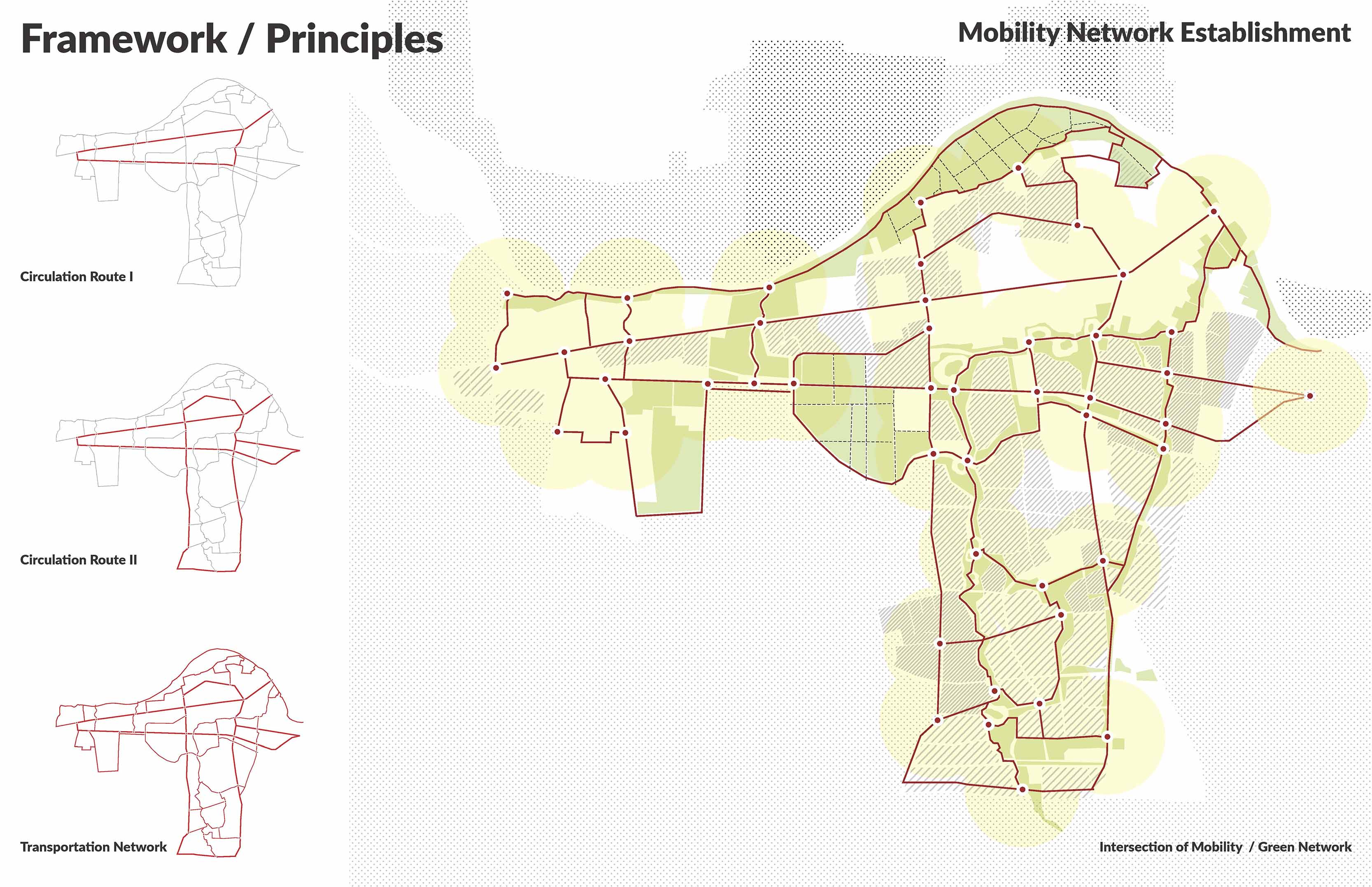 Hybrid Urban Structure: Mobility Network