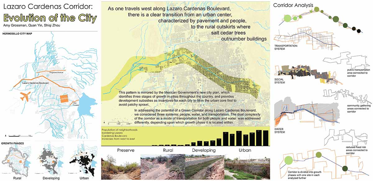 General Analysis for a Green Corridor on a Low Income Housing Area