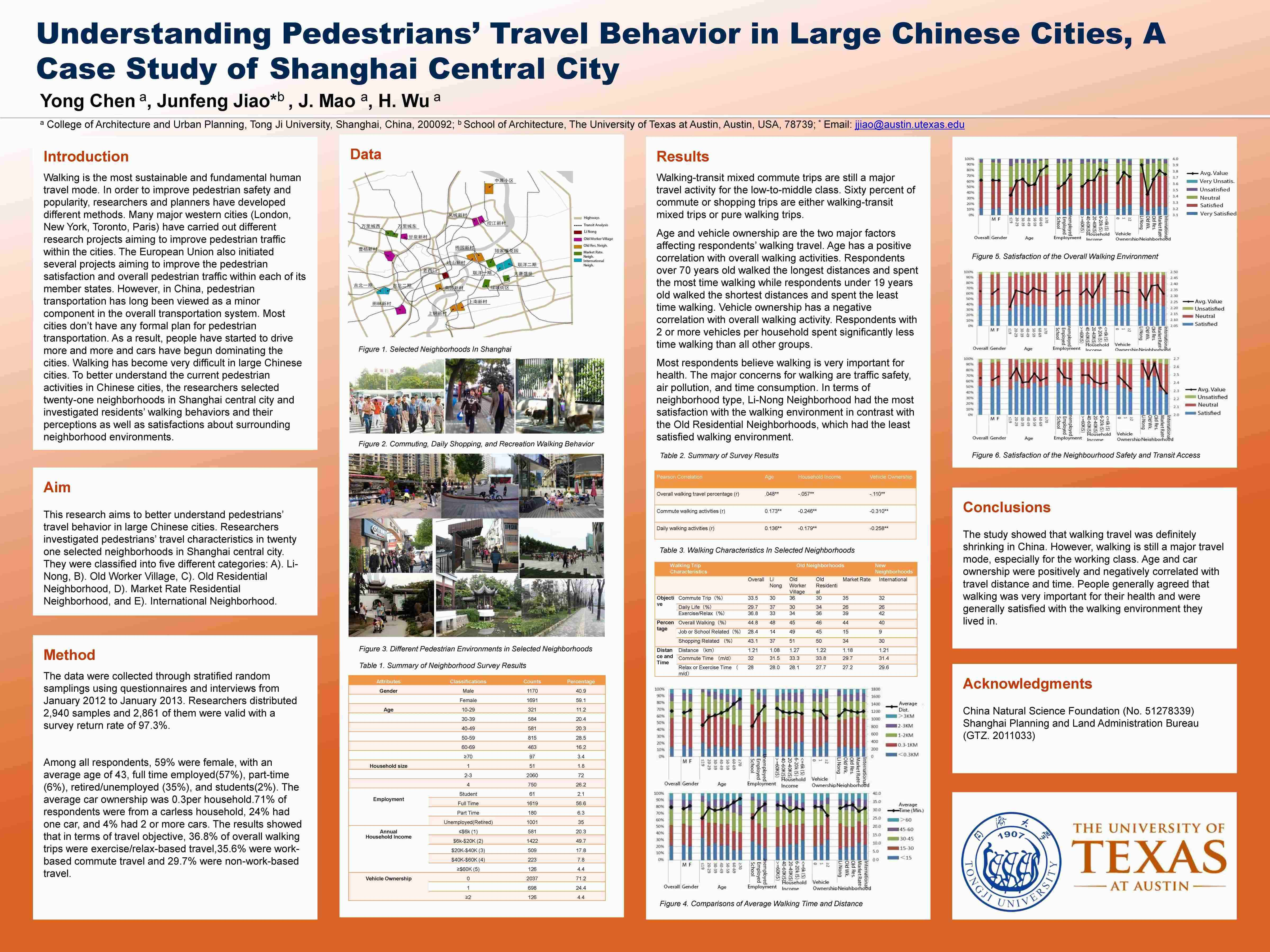 Understanding Pedestrians' Travel Behavior in Large Chinese Cities, A Case Study of Shanghai Central City.