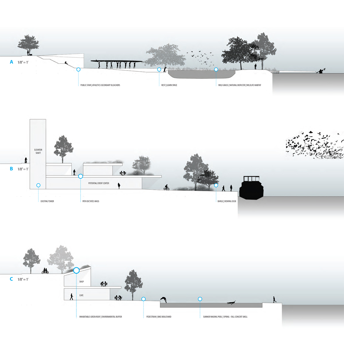 Site Sections   Texas Architecture   UTSOA