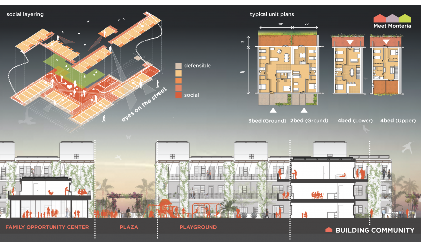 IAH, HUD, Affordable Housing Competition Plan by UTSOA Students