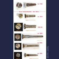 Type of historic screws in the region