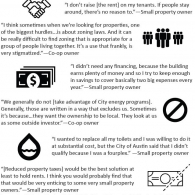 Quotes from Property Owners