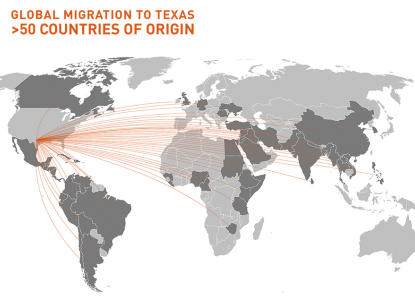 migrant journey map