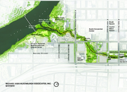 Plan View of Waller Creek