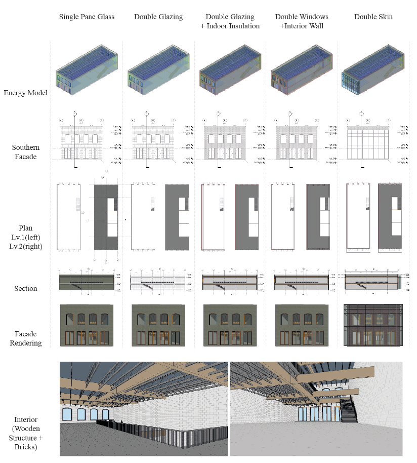 Project Elevations and Sections