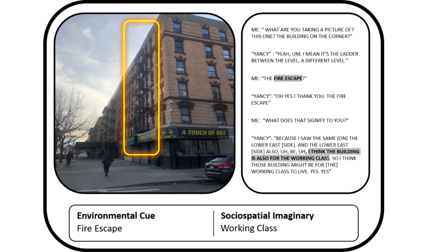 A graphic from Brown's dissertation featuring a building with fire escapes on the left, and a dialogue between Todd and a participants on the right with certain words and phrases highlighted