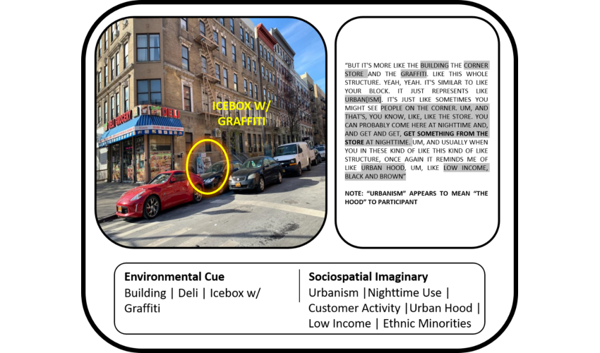 A graphic from Brown's dissertation featuring an ice box outside a convenience store with graffiti on the left, and a dialogue between Todd and a participant on the right with certain words and phrases highlighted