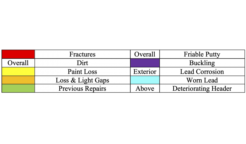 Condition key for Window 46. Different colors were used to indicate specific conditions.
