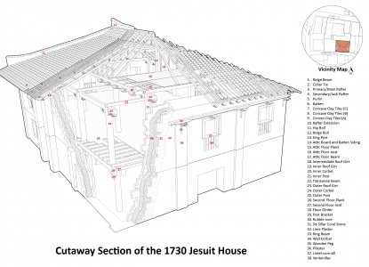 Cutaway Section of 1730 Jesuit House