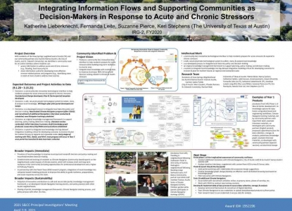 poster for NSF SCC 2021 PI meeting: Community and Climate Navigator
